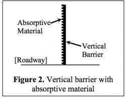 Evaluation of Benefits and Opportunities for Innovative Noise Barrier Designs