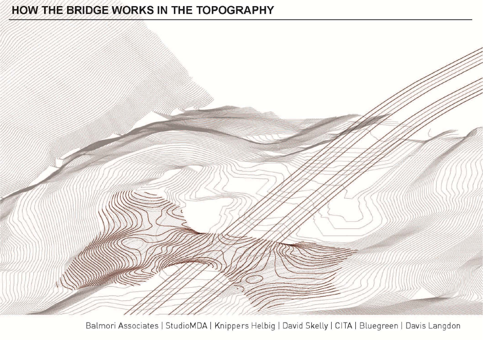 Balmori Bridge Topography